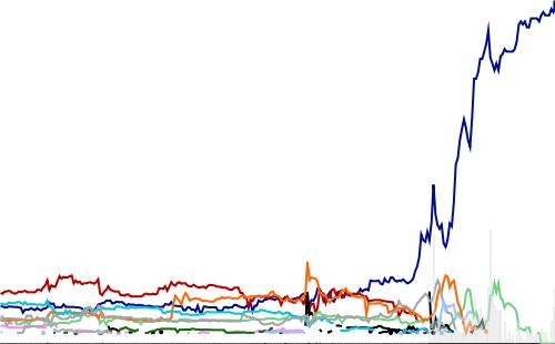 Historical betting odds database siniakova vs friedsam betting expert foot
